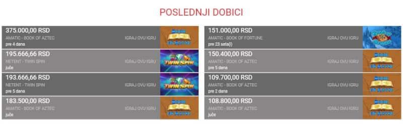 Casinoclub Dobitak
